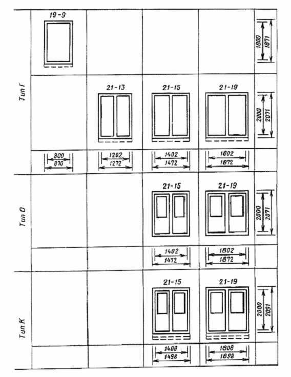 стандартная высота входной двери для общественного здания