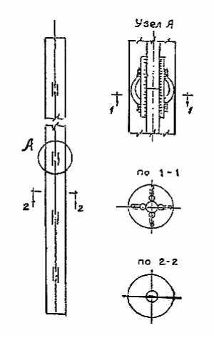 Протокол визуального наружного и внутреннего осмотра шарового резервуара