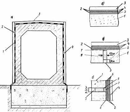 Гидроизоляции трубопроводов лента липкая для